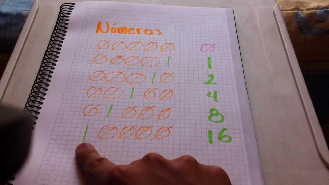 Leer Código Binario Sistemas Numéricos Youtube