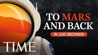 To Mars And Back In 150 Seconds | TIME