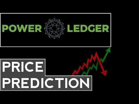 Power Ledger Price Prediction, Analysis, Forecast (2018)