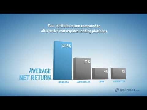 Bondora investors report personalized video