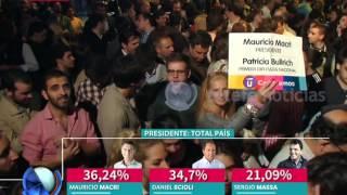 Elecciones 2015: primeras cifras oficiales - Telefe Noticias