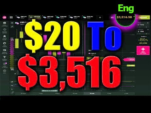 Profit today - Forex 21-05-2018 trading 21-05-18 future 21/05/2018 business flight work jobs home