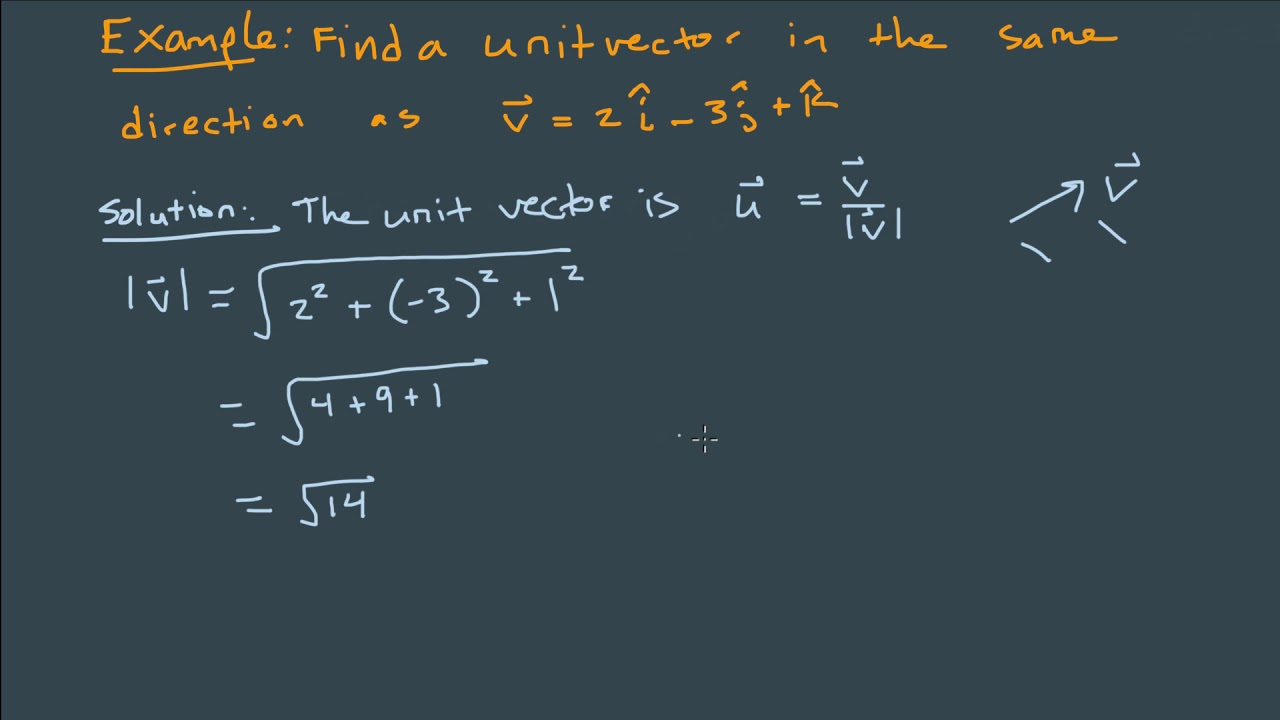 Find A Unit Vector In The Same Direction As The Given Vector Youtube
