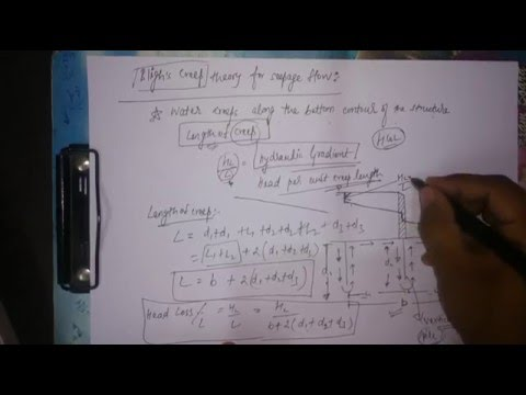 [ADI] FAILURE OF HYDRAULIC STRUCTURES FOUNDED ON PERVIOUS FOUNDATIONS EXPLAINED!!! In Hindi Part-1