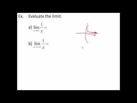 11.3 - Limits Involving Infinity