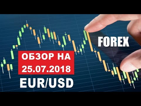 Прогноз FOREX по евро доллар  EUR/USD на 25.07.2018