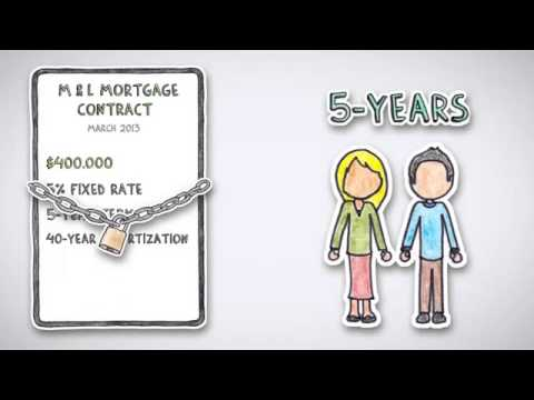 You wherever you go in summer and winter holiday packages mortgage