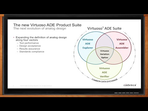 Introduction to the New Virtuoso ADE Product Suite