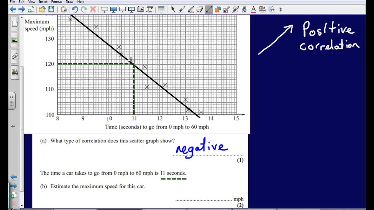 Scatter    Diagrams     Edexcel GCSE Maths   YouTube