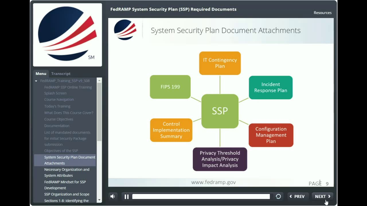 fedramp ssp example FedRAMP System Security Plan (SSP) Required Documents 200-A - YouTube