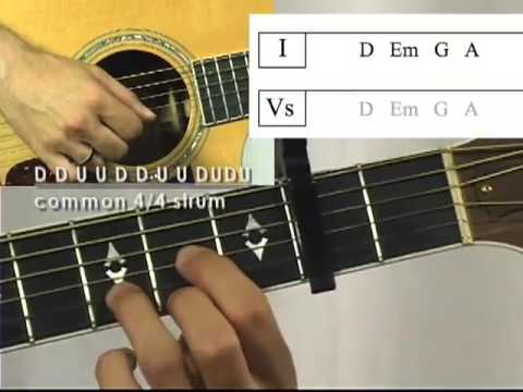 I Could Sing of Your Love Forever Guitar Lesson (Guitarmann Beginner ...