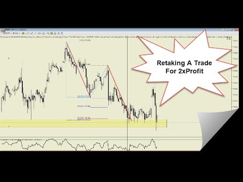 Forex Trading: Retaking A Trade For 2x Profit