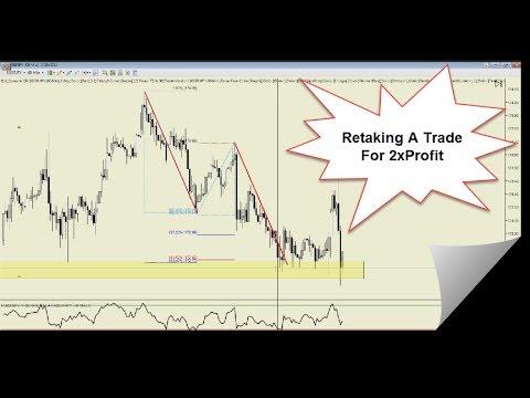 Forex trading profits tax free