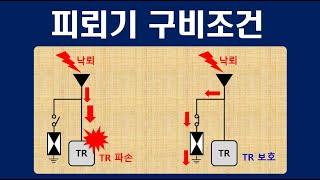 피뢰기(1/5) 용어 심벌 구비조건