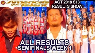 RESULTS Semi-Finals 1 ALL RESULTS FINALISTS 1 Who advanced to the Finals? America's Got Talent 2018