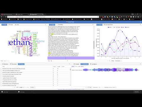 Introduction To Text Mining With Voyant