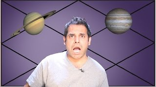 Kapiel Raaj on Planets 2nd and 12th from each other in Vedic Astrology