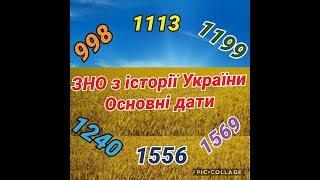 ЗНО з історії України. Основні дати. Частина перша.