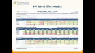 Webinar on Analytics for PM Rationalization, Failure & Reliability.flv