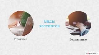 Видеоурок «Праздник 1 марта – День хостинг-провайдера»