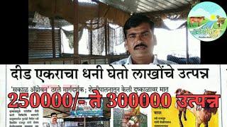 Ravi Rajput goat farming Success Story रवी राजपूत शेळी पालन यशोगाथा