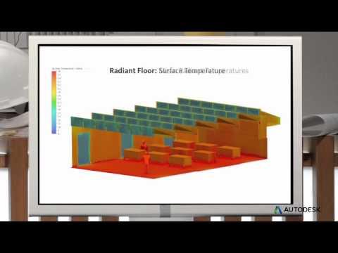 HVAC Design, Understanding Heating, Ventilation, & Air Conditioning Systems