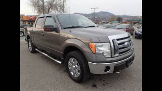 Kamloops Financing and Car Loans, @ Kamloops Country Auto Sales| Discover Great Offers Now