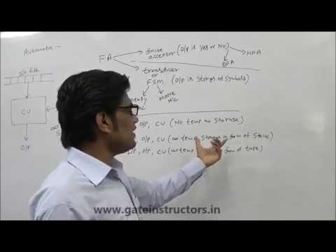 Automata Theory : Introduction to Finite Automata and Finite Automata Examples   012