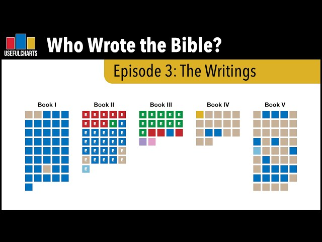 Who Wrote the Bible? Episode 3: The Writings