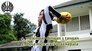 Throw In Dan Heading  Dalam Olahraga Olahraga Sepak Bola