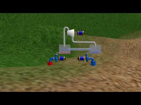 OTEC  Ocean Thermal energy conversion - Animated and explained