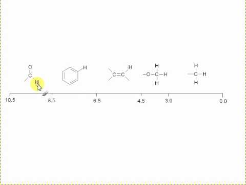 3 Nmr Spectroscopy Chemical Shift And Regions Of The Spectrum