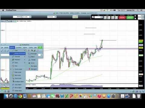 FTSE live trade