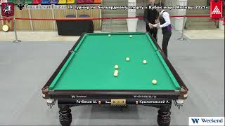 Фото IX турнир по бильярдному спорту « Кубок мэра Москвы» 06.05 TV12