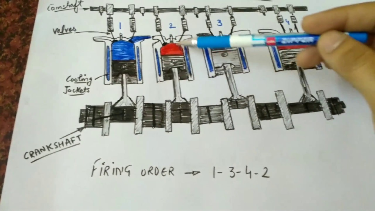 Firing Order of 4 cyilnder Diesel Engine