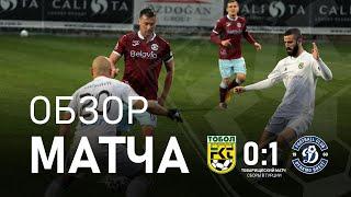 Тобол 0 1 Динамо Брест обзор матча