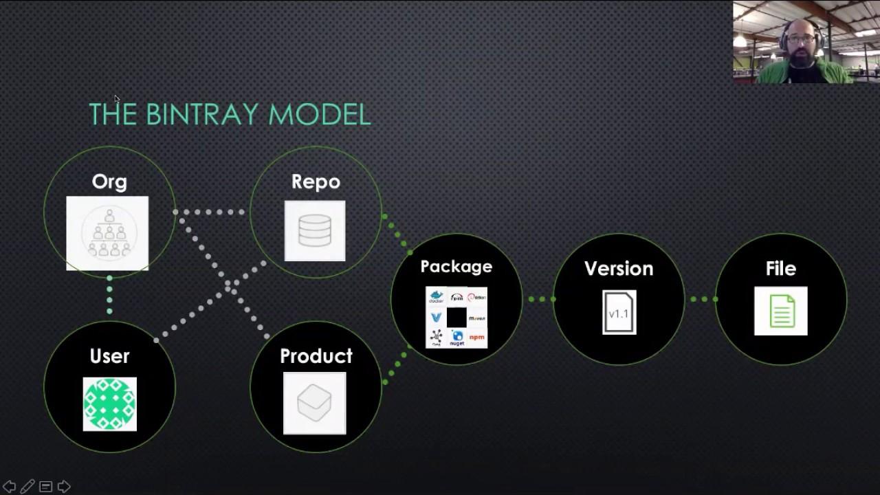 [Webinar] JFrog Bintray Basics