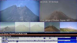 7/9/2019 - Mt Merapi TimeLapse