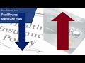 Paul Ryan's Medicare Plan