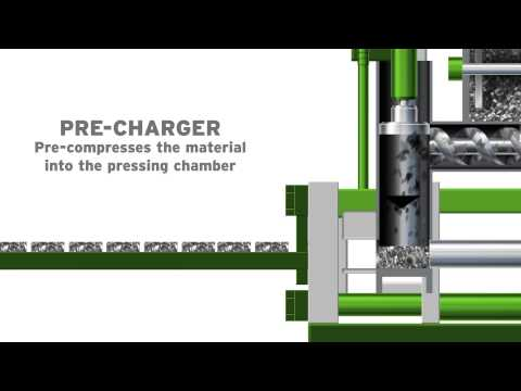 Metal Briquetting Process | Metal Briquette Machines | RUF Briquetting