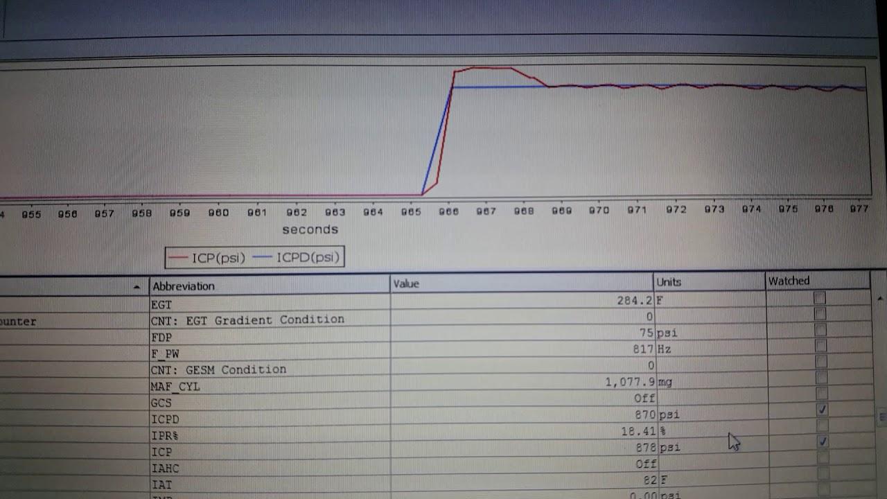 Maxxforce Diesel Injection Control Pressure