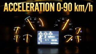 Volvo FH13 460 Euro 5 | Przyspieszenie z pustą naczepą | KrychuTIR
