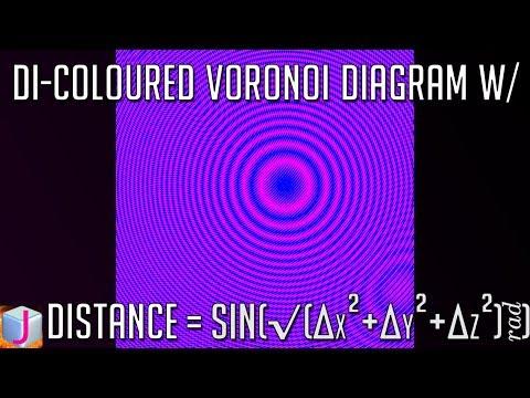 Two-coloured voronoi diagram distanced via radian sine of euclidean distance.
