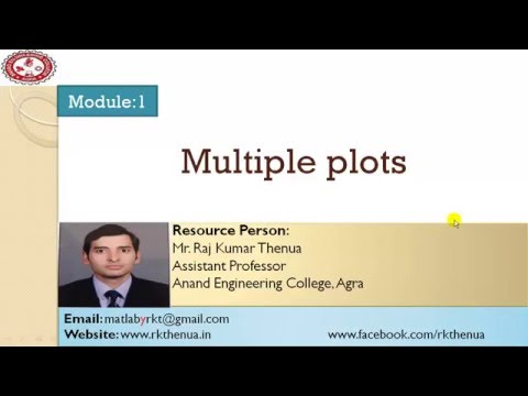 Lecture-13: Multiple plots in MATLAB (Hindi/Urdu)