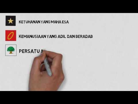 Arti Lambang Garuda Pancasila Youtube