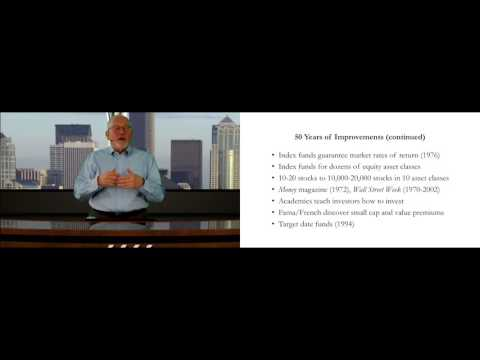 Paul Merriman: Financial Fitness Forever (dual view)