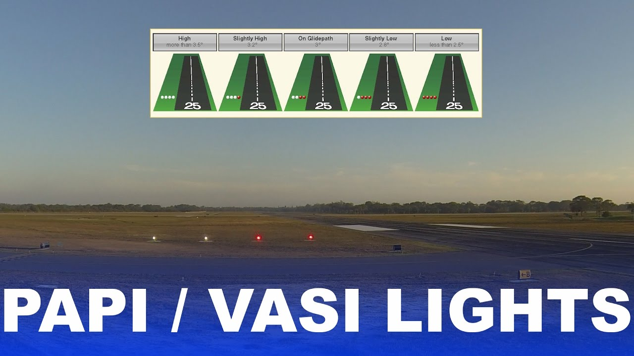 Ep  18: PAPI Lights | VASI Lights | How they work