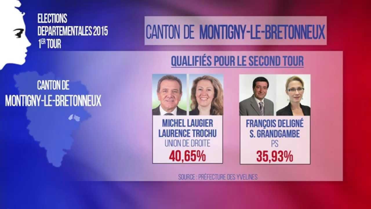 Départementales : les résultats du canton de Montigny-le-Bretonneux
