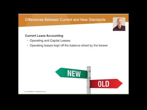 ASC Topic 842 New Lease Accounting Standards 110916