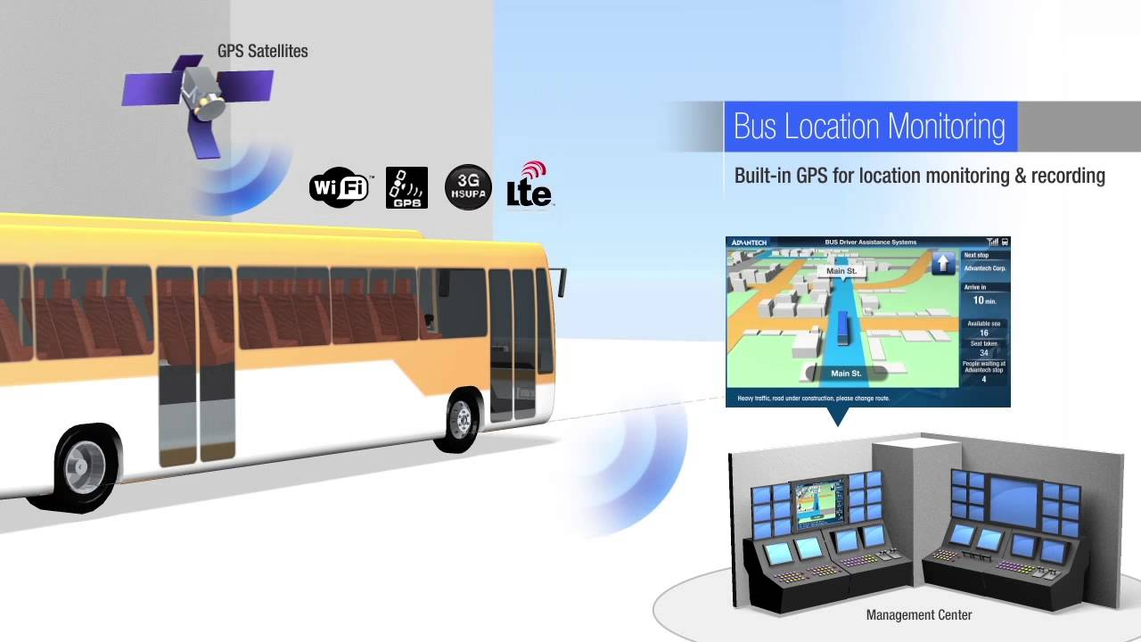 Bus Passenger Information System Ark In Vehicle Series